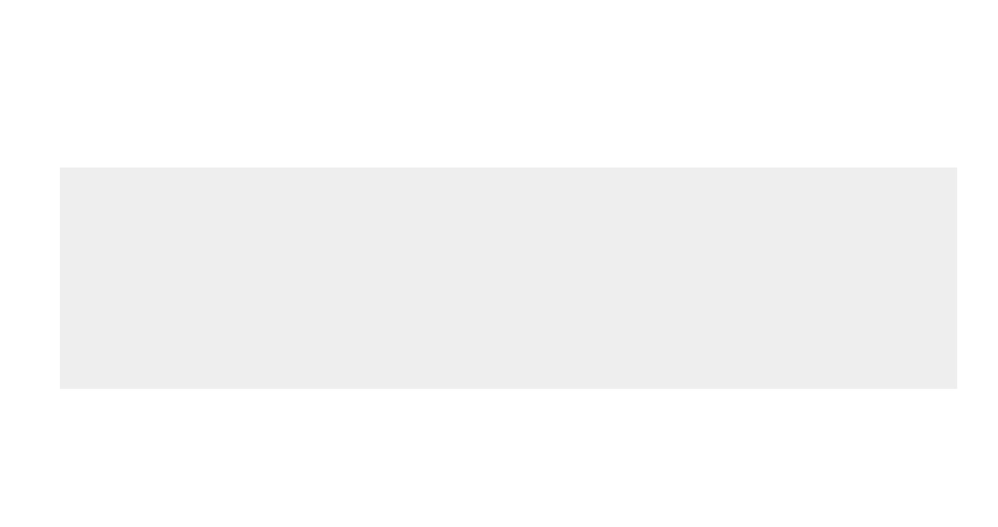Asadental logo styleitaliano products