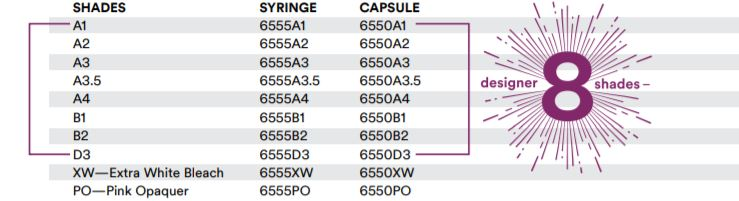 style italiano 3M filtek universal shade capsule syringe